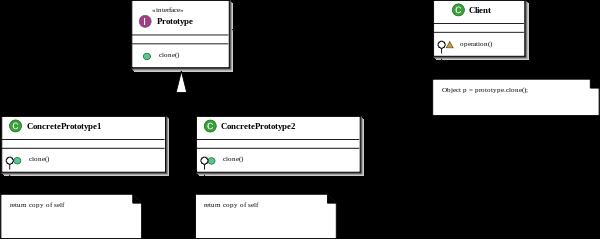 600px-Prototype_UML.svg